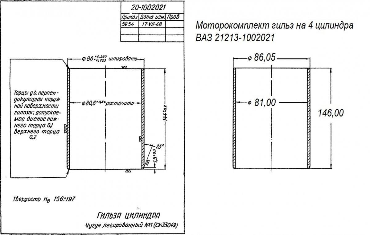 Сравнение гильз М20 и ВАЗ21213.jpg