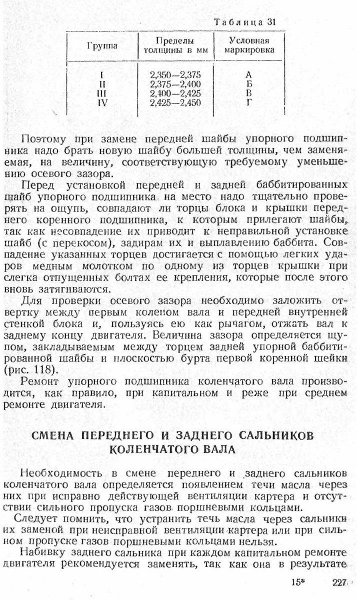 Страницы из Р_Ремонт двигателей автомобилей ГАЗ, 1955, Шнайдер_Страница_1.jpg